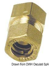 Druckanschluss für Kupferleitungen mit